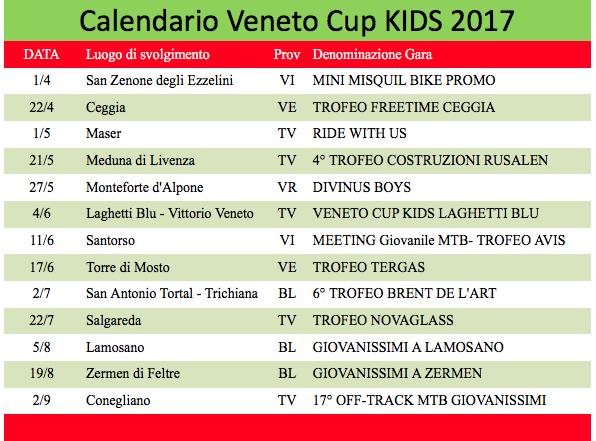 calendario veneto cup kids 2017