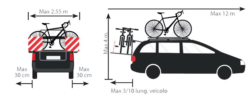 Trasporto Auto opuscolo polizia stradale