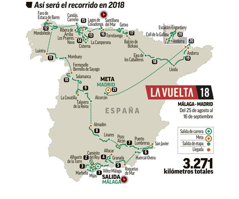 Vuelta2018 14Gen