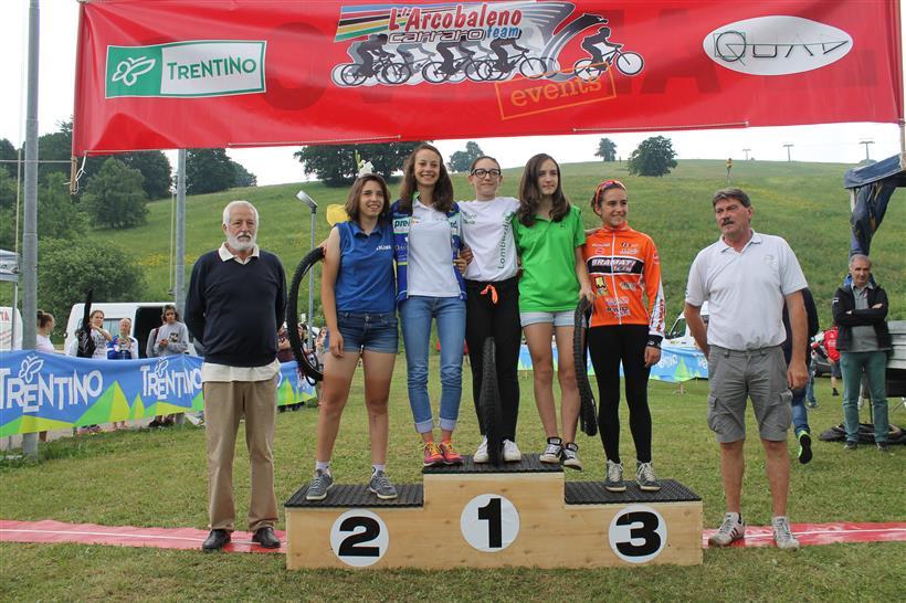 Allieve femminile 1 2^ prova Coppa Italia Giovanile