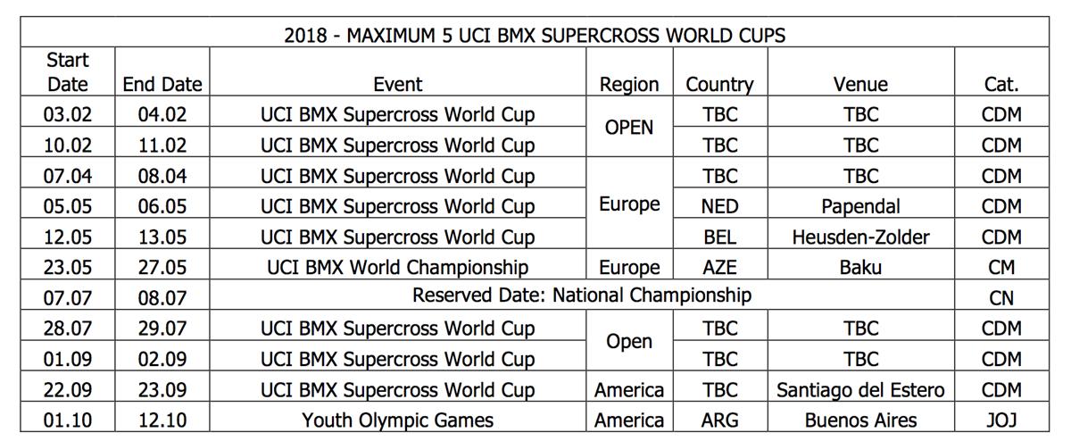 calendario supercross